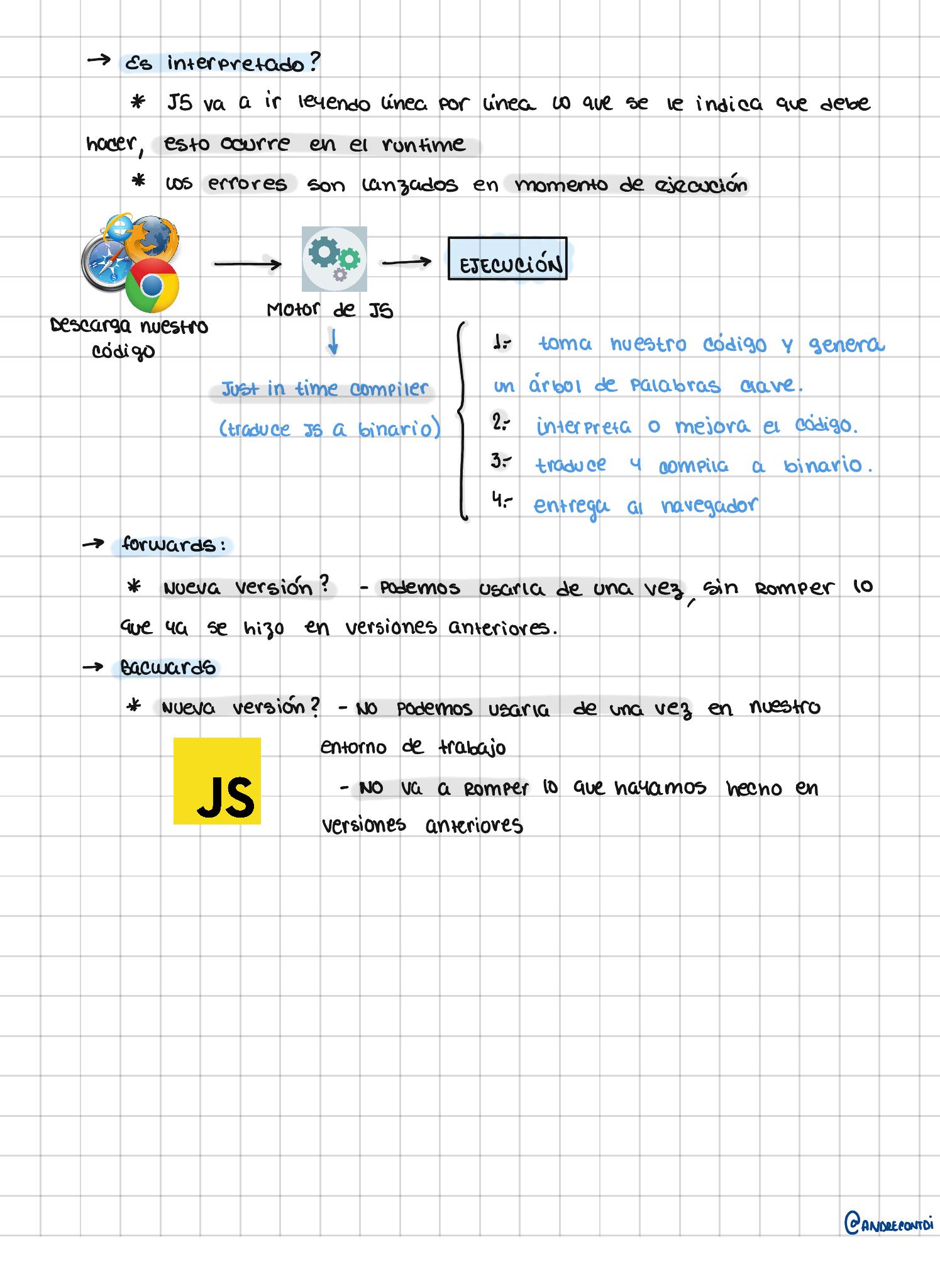 ¿Qué es JavaScript? - P2